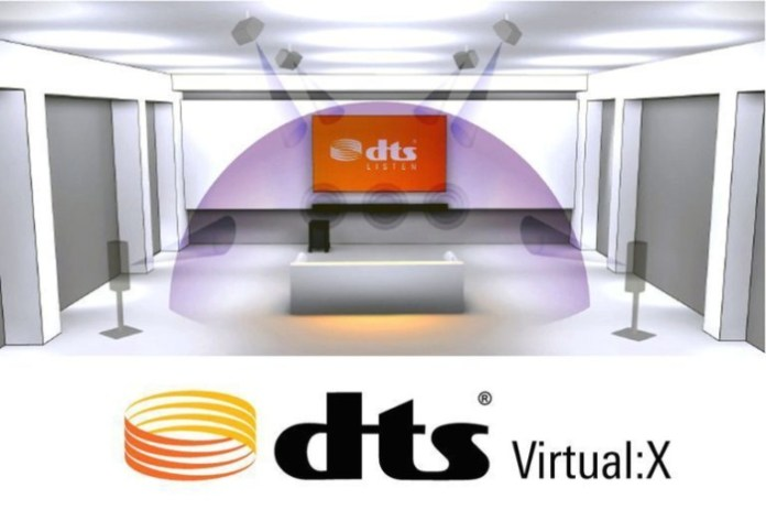 DTS Virtual:X simulates an immersive audio setup from 2.1, 5.1, or 7.1 setups.
