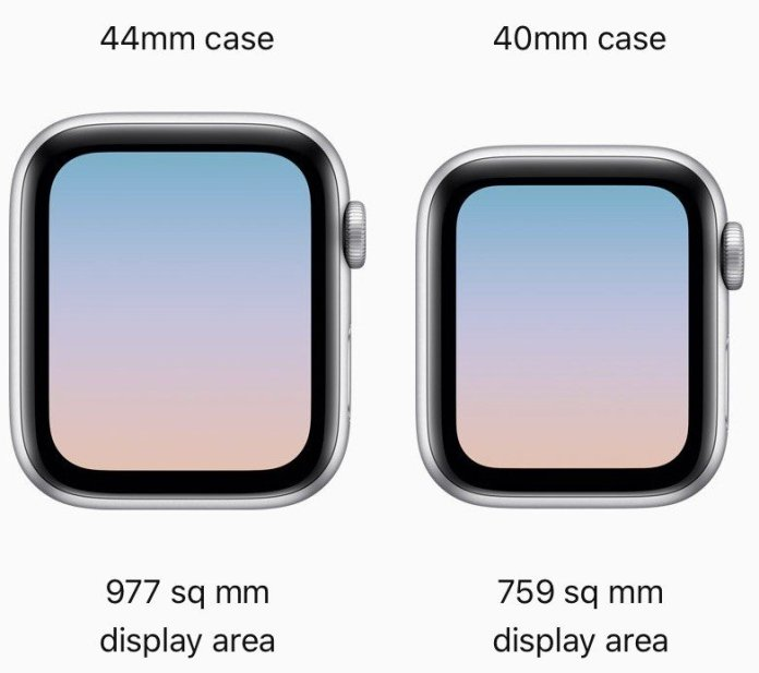 Apple Watch series 4 sizes