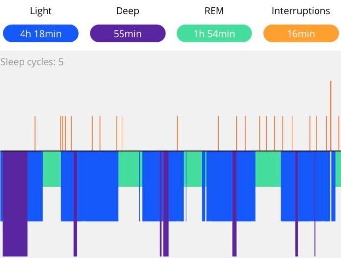 Sleep Data Polar Grit X