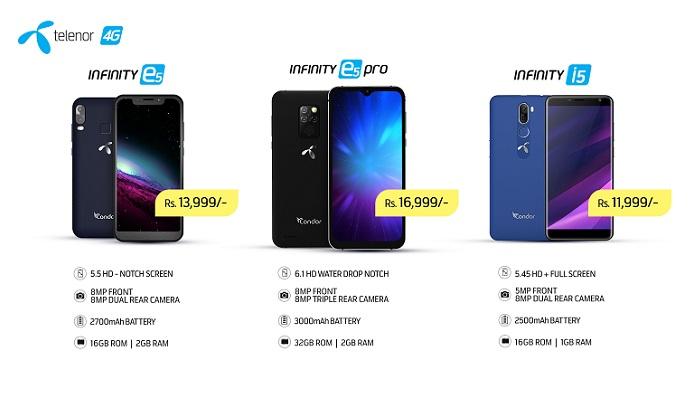 Telenor Pakistan Adds 3 New Infinity 5 Series Handsets
