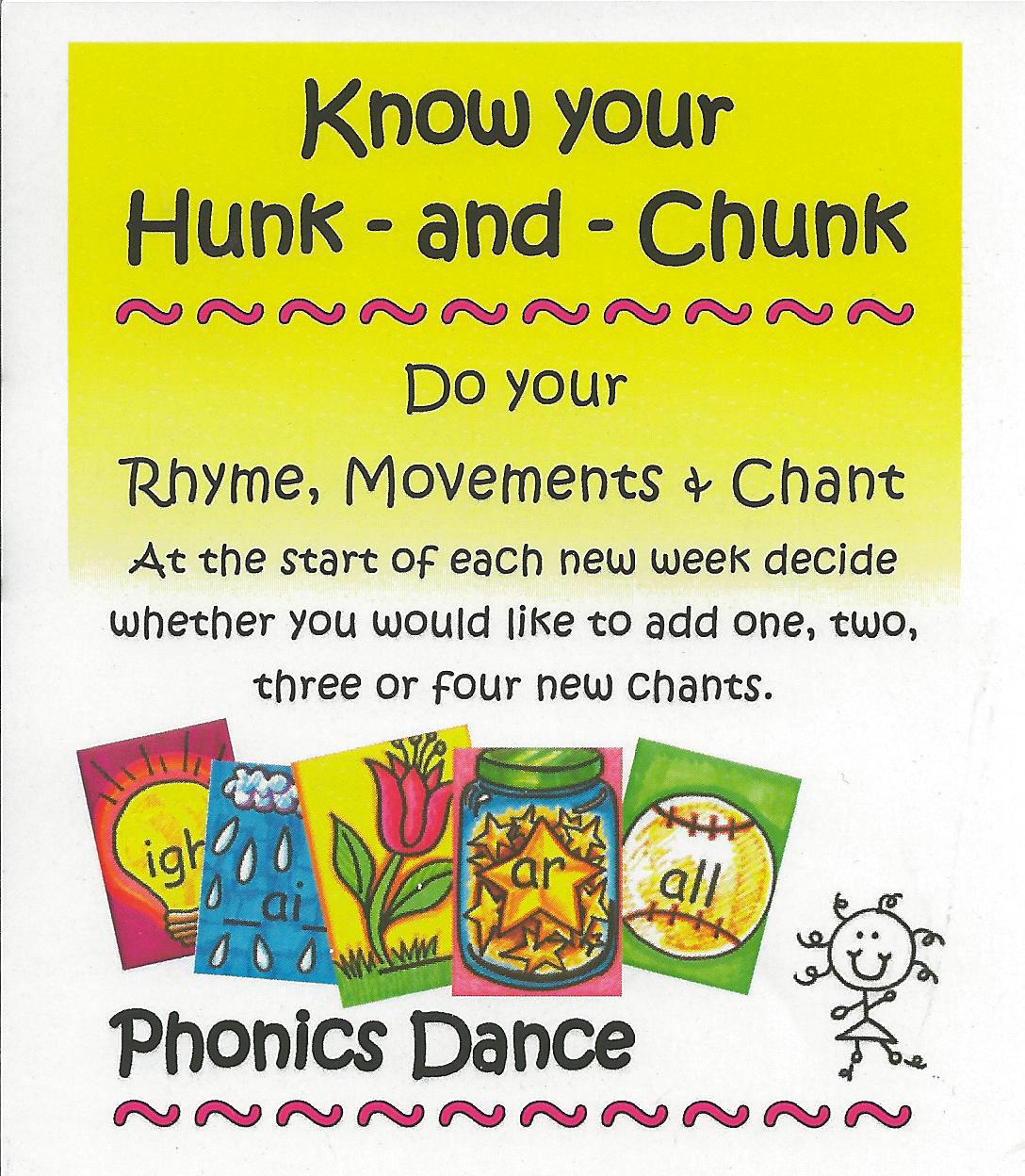 Teach Child How To Read Phonics Dance Alphabet Cards