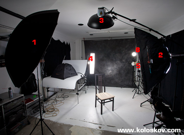 Family Portrait Studio Light Setup