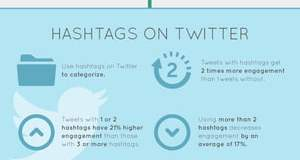How and why to use hashtags infographic