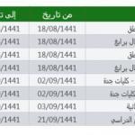 معرفة جدول اختبارات انتساب 1441 للفصل الثاني جامعة الملك عبد العزيز