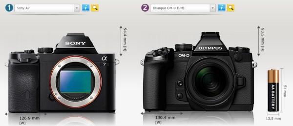 Sony a7 vs. OM-D