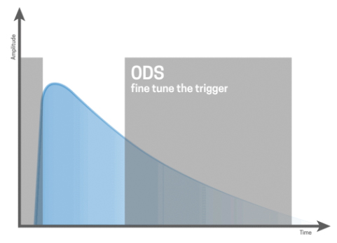 hi-sync-diagram-fb