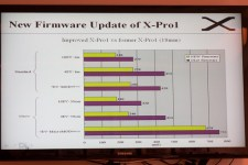 Fujifilm X-Pro1 firmware V2 autofocus reactivity improvements - With LM drive