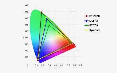05.3-xperia-1-e1.u-professional-grade-display-desktop-tablet-mobile-2x-454472666b896ff16eae870bde01832a