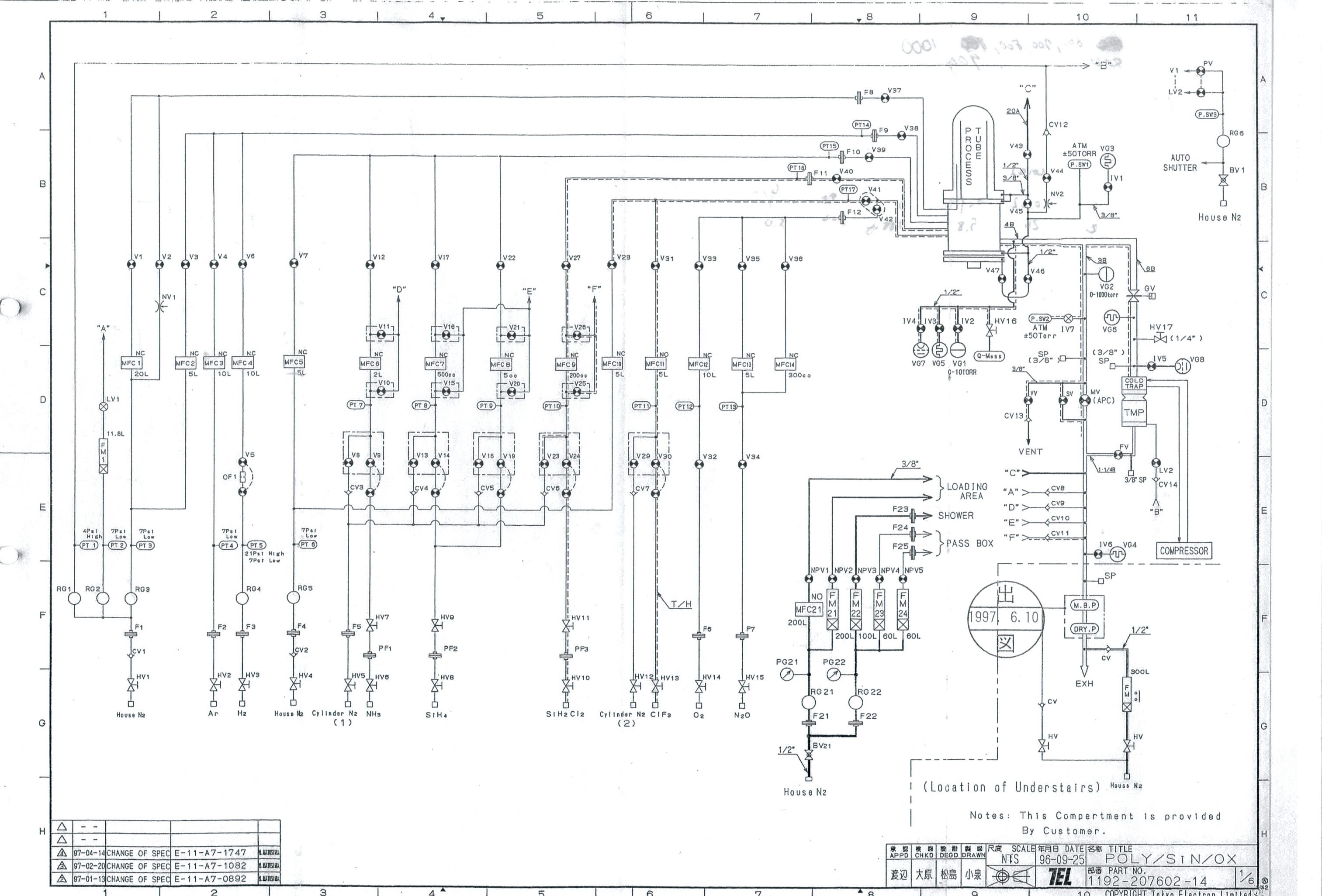 Nordyne Gas Furnace Schematics