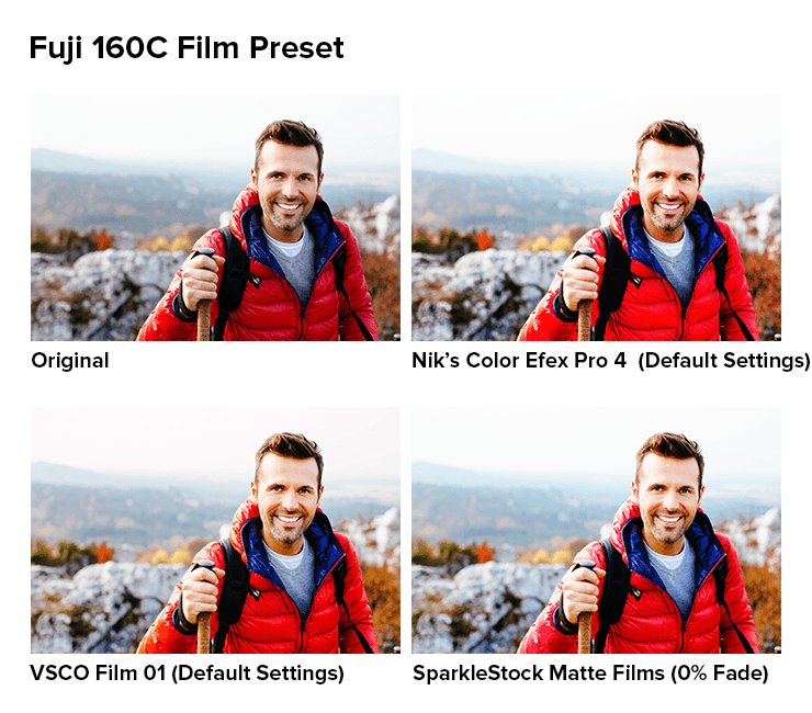 Download Free Film Emulation Photoshop Actions