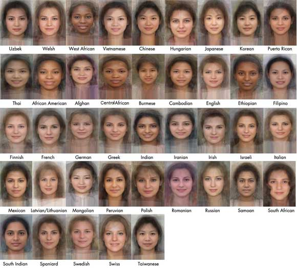 Average Faces of Women of the World
