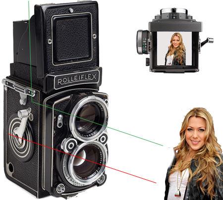 Rolleiflex, Twin Lens Reflex