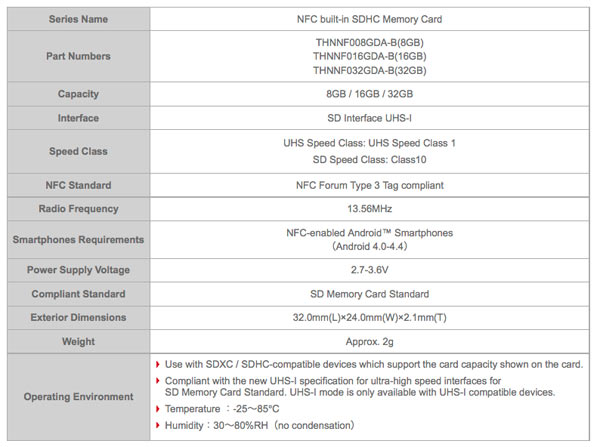 sdhc-memory-card-tech-specifications