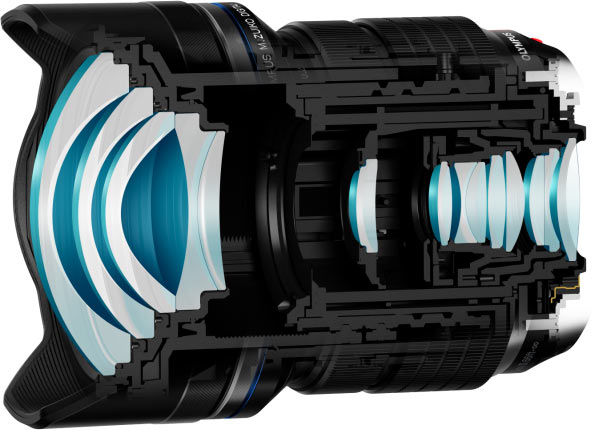 Olympus M.ZUIKO DIGITAL ED 7-14mm f2.8 PRO: lens architecture
