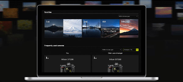"""NIKON IMAGE SPACE"": ""Report"" mode enables analysis of aspects such as photographic tendencies from shooting information for uploaded photos and feedback on shared photos. Images Courtesy of Nikon"