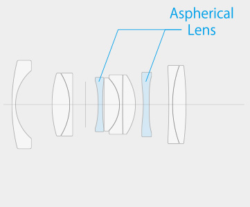 Fujinon XF23mmF2 R WR with X-T2: The lens consists of ten elements in six groups, including two aspherical elements