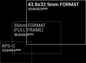 "Fujifilm's medium-format mirrorless camera ""GFX"" uses the new large-diameter ""G Mount"" and incorporates a large 43.8x32.9mm CMOS sensor in the first-ever such move by Fujifilm."""