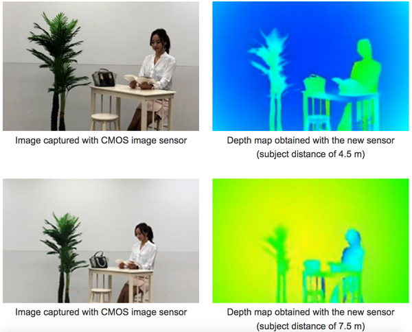 Sony IMX456QL back-illuminated time-of-flight image sensor delivers high resolution depth maps in high degree of accuracy