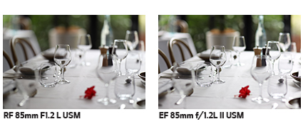 Canon RF 85mm F1.2 L USM: Canon's Blue Spectrum Refractive (BR) Optics helps to greatly reduce chromatic aberrations: Images Courtesy of Canon