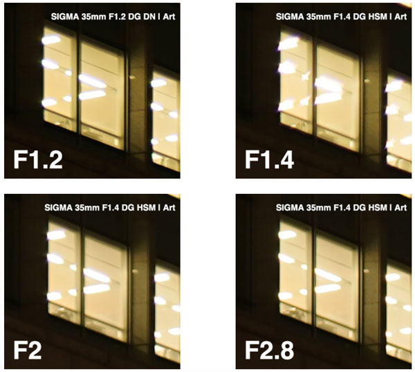 """SIGMA 35mm F1.2 DG DN 