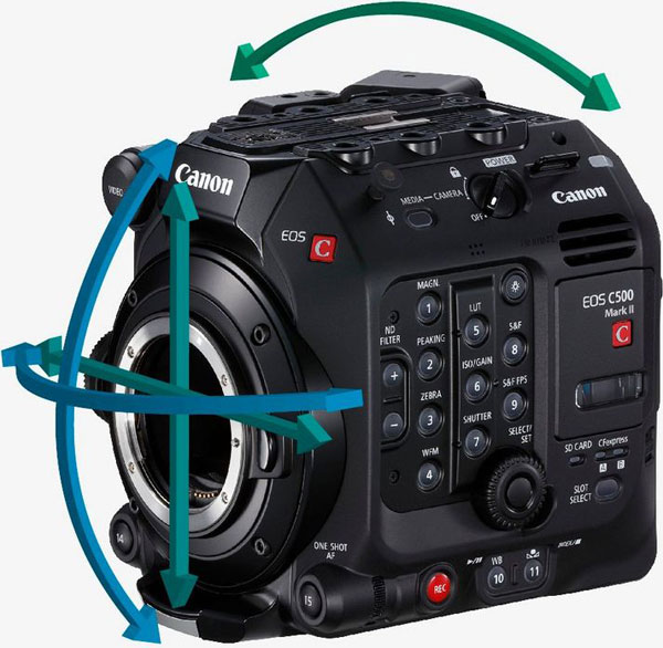 Canon EOS C500 Mark II: Built-in five-axis electronic image stabilization