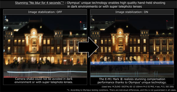 Olympus OM-D E-M1 Mark III: Image Stabilization: Images Courtesy of Olympus