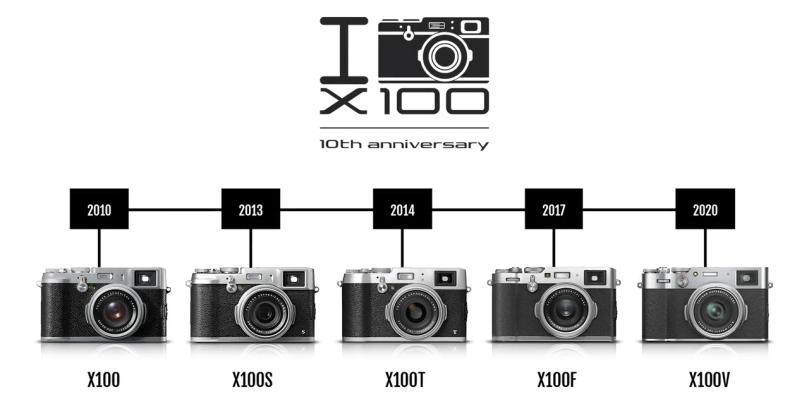 fujifilm x series 10th anniversary