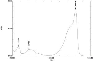Allophycocyanin XL absorbance spectrum