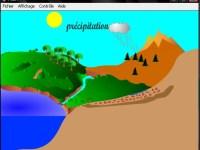 cycle eau bis