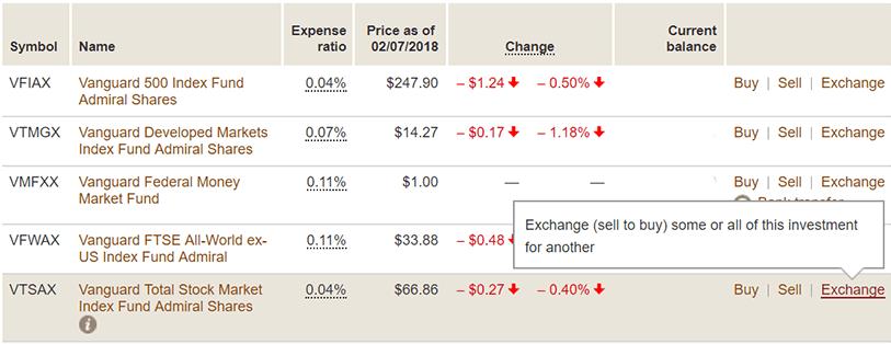 Tax Loss Harvesting Vanguard-1