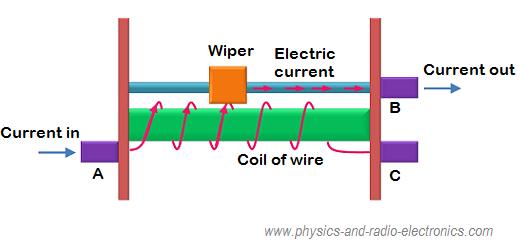 Image result for rheostat diagram