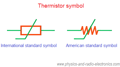 Image result for thermistor symbol