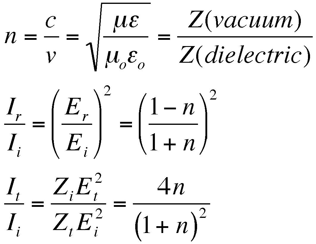 Refractive Index Equation