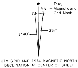 Why the grid north doesn't agree with true north on maps