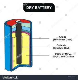 How do Batteries Work? | Physics Forums