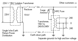What is an isolation transformer | Physics Forums