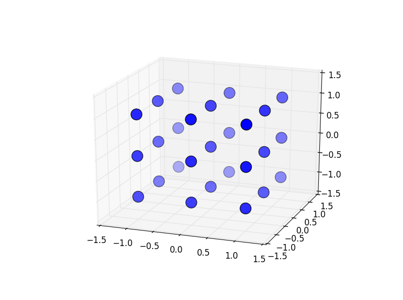 Generating 3D Coordinates for Practically Any Crystal Lattice ...