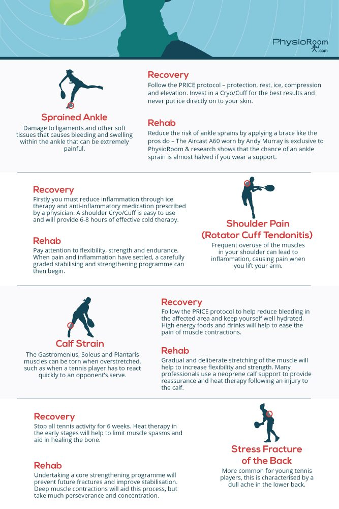 tennis-infographic-new