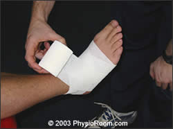 Ankle Ligament Taping