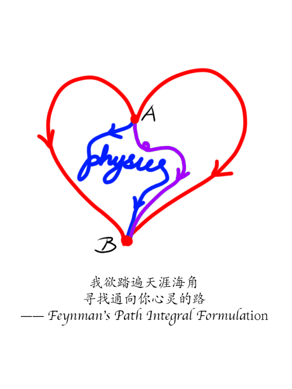 费曼路径积分