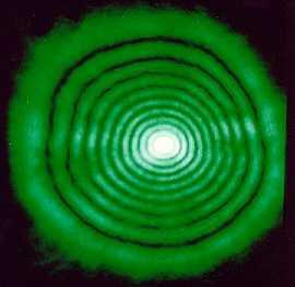 Was versteht man unter dem Welle-Teilchen Dualismus von Licht?