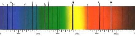Die fehlenden Farben der Sonne: Fraunhofer Linien
