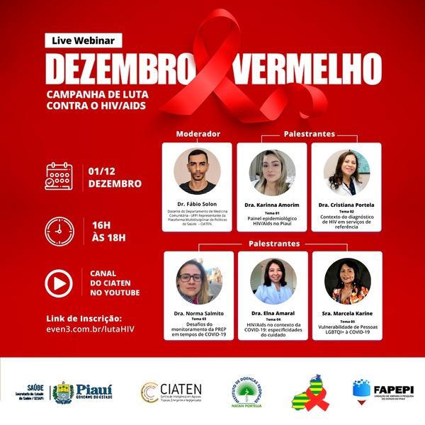 casos novos de AIDS no Piauí
