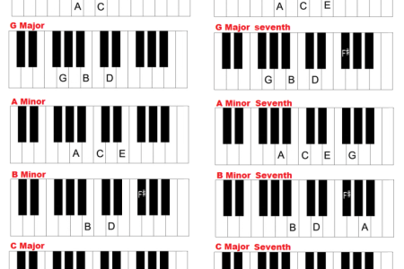 Em C G D Piano Chords Path Decorations Pictures Full Path Decoration