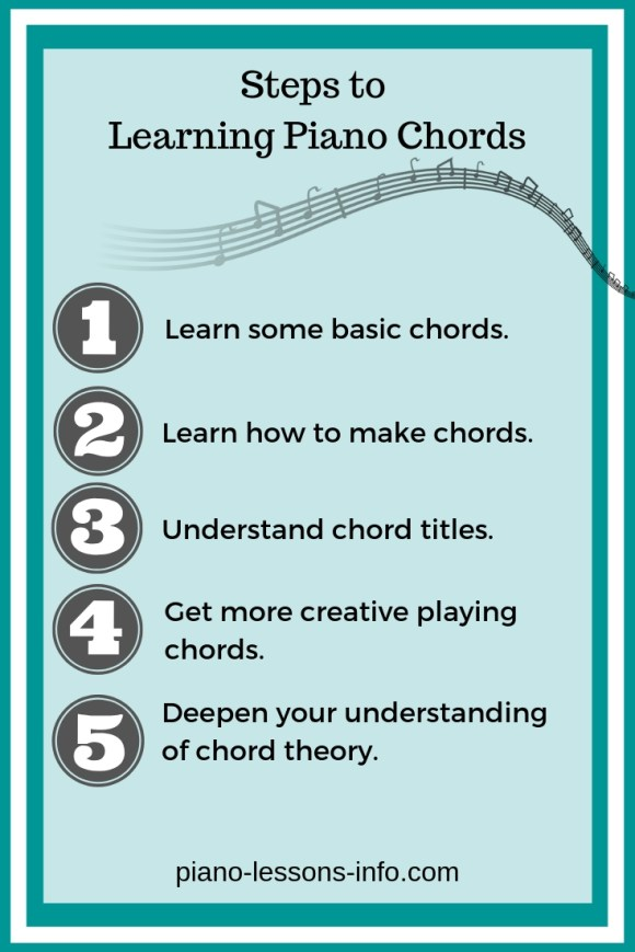 Learning Piano Chords