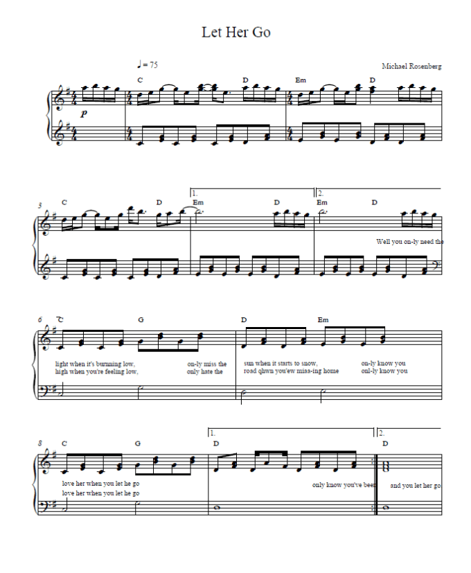 Old Fashioned Guitar Chords For Let Her Go Photo - Basic Guitar ...