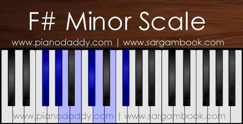 F# Minor Scale Piano