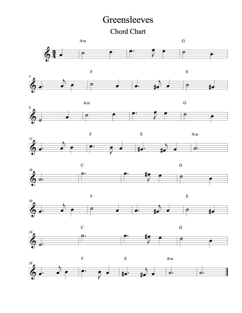 Chord charts powerful tools for all of us piano program chord charts powerful tools for all of us buycottarizona
