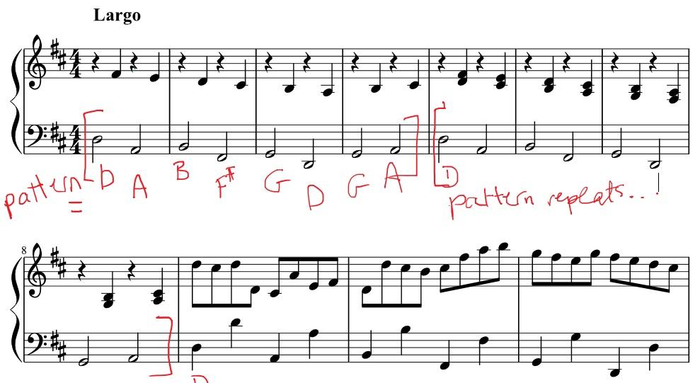 Canon In D Piano Tutorial Pianotv