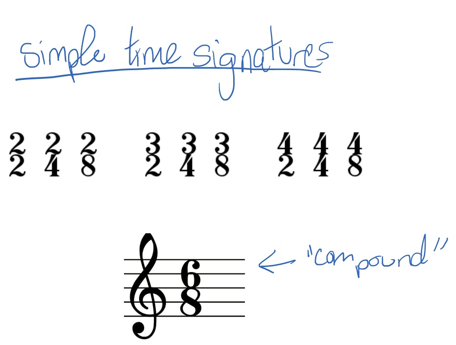 unusual-time-signatures-2